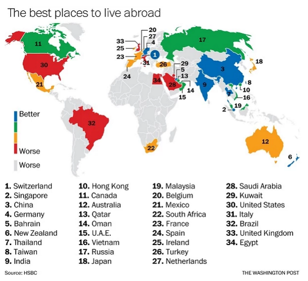 India pips us uk ninth best place to live latest news for The best places to live in the world